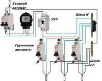 Электропроводка на даче город Северодвинск